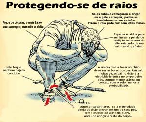 Posição para se proteger de raios