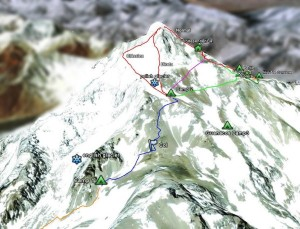 Rotas do Aconcagua
